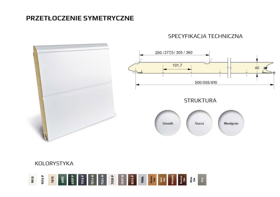 przetłoczenie symetryczne